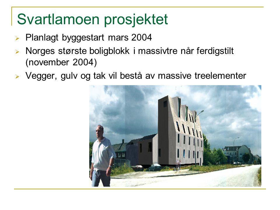 Svartlamoen prosjektet  Planlagt byggestart mars 2004  Norges største boligblokk i massivtre når ferdigstilt (november 2004)  Vegger, gulv og tak v