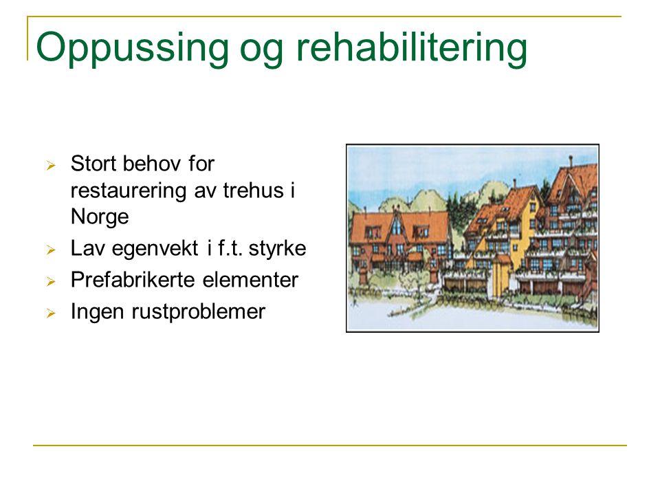 Oppussing og rehabilitering  Stort behov for restaurering av trehus i Norge  Lav egenvekt i f.t. styrke  Prefabrikerte elementer  Ingen rustproble