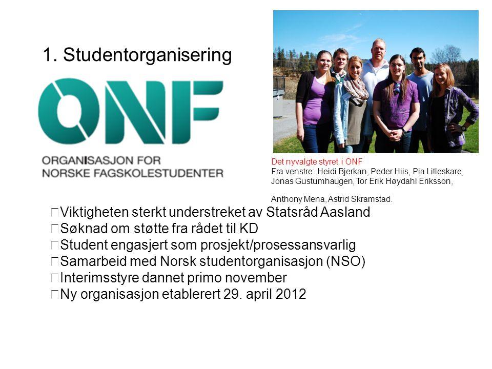 1. Studentorganisering  Viktigheten sterkt understreket av Statsråd Aasland  Søknad om støtte fra rådet til KD  Student engasjert som prosjekt/pros