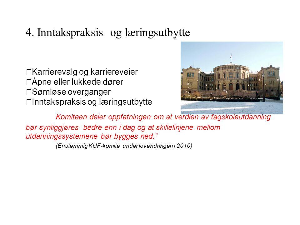 Årskonferansen for fylkeskommunale fagskoler 2012Årskonferansen for fylkeskommunale fagskoler 2012 4.