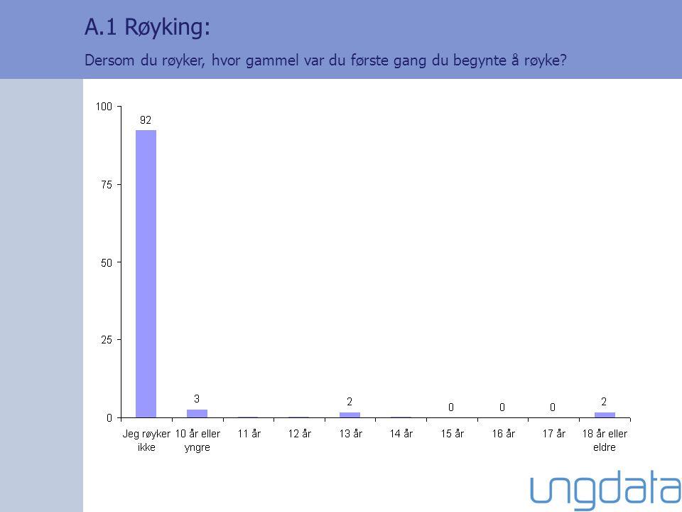 A.1 Røyking: Dersom du røyker, hvor gammel var du første gang du begynte å røyke?