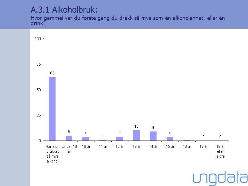A.3.1 Alkoholbruk: Hvor gammel var du første gang du drakk så mye som én alkoholenhet, eller én drink