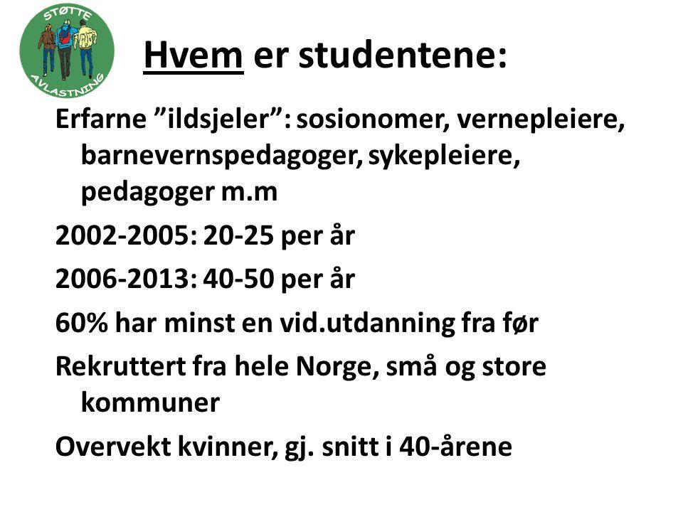 """Hvem er studentene: Erfarne """"ildsjeler"""": sosionomer, vernepleiere, barnevernspedagoger, sykepleiere, pedagoger m.m 2002-2005: 20-25 per år 2006-2013:"""