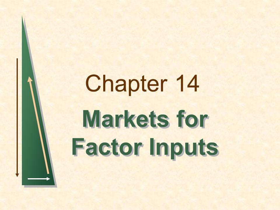 Slide 2 Emner i kapittel 14  Konkurranseutsatte faktormarkeder  Likevekt i faktormarked med perfekt konkurranse  Faktormarkeder med monopsonimakt  Faktormarkeder med monopolmakt