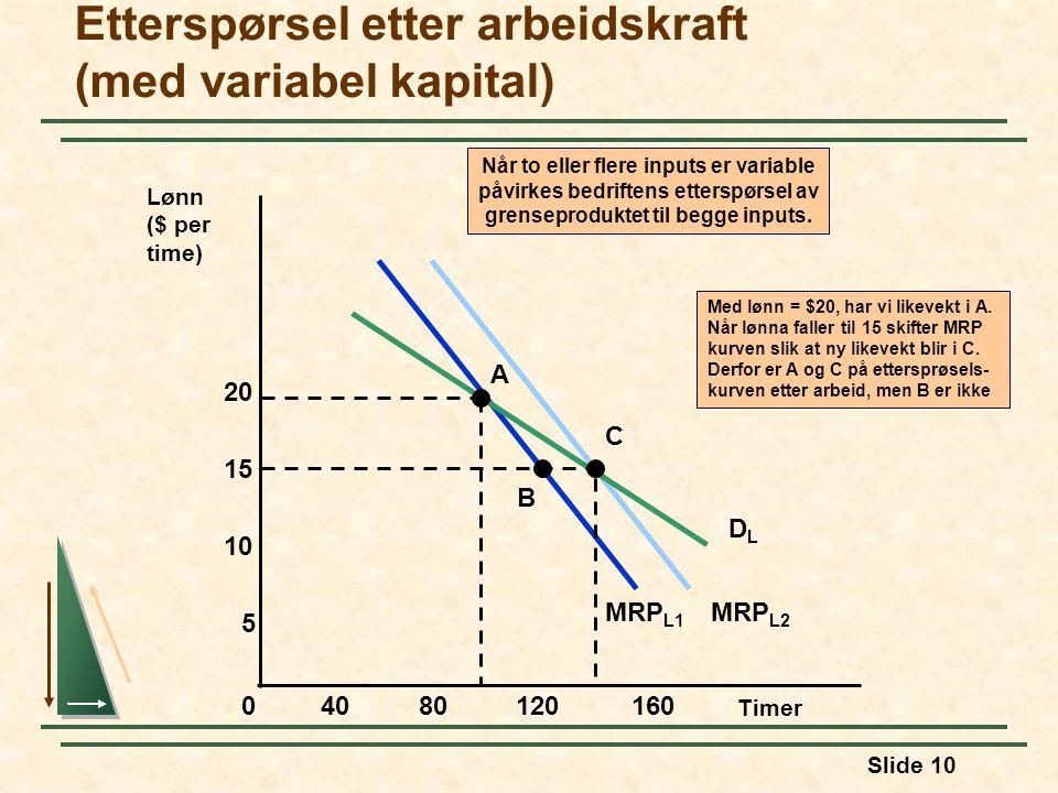 Slide 10 MRP L1 MRP L2 Når to eller flere inputs er variable påvirkes bedriftens etterspørsel av grenseproduktet til begge inputs. Etterspørsel etter