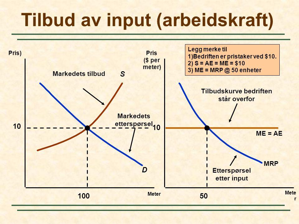 S Markedets tilbud Tilbud av input (arbeidskraft) Meter Pris)Pris ($ per meter) D Markedets etterspørsel 100 ME = AE 10 Tilbudskurve bedriften står ov