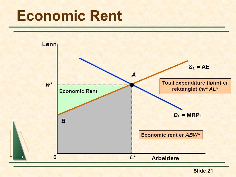 Slide 21 Total expenditure (lønn) er rektanglet 0w* AL* Economic Rent Economic rent er ABW* B Economic Rent Arbeidere Lønn S L = AE D L = MRP L w* L*