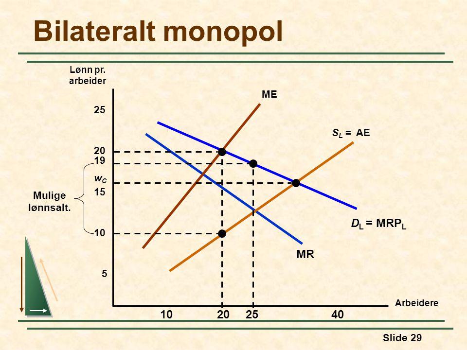 Slide 29 Bilateralt monopol Arbeidere Lønn pr. arbeider D L = MRP L MR 5 10 15 20 25 102040 S L = AE ME 25 19 Mulige lønnsalt. wCwC
