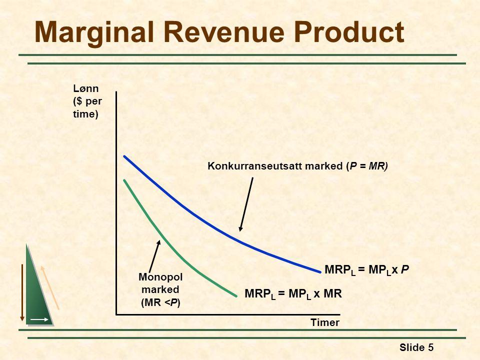Slide 6 w*SLSL Hver enkelt bedrift står overfor et perfekt elastisk arbeidsmarked med gitt lønn Ansettelser i arbeidsmarkedet (med gitt kapital) Arbeidskrafr Lønn MRP L = D L L* Vinningsoptimum når MRPL = w