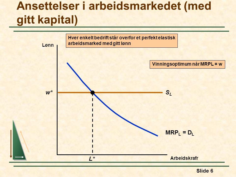 Slide 6 w*SLSL Hver enkelt bedrift står overfor et perfekt elastisk arbeidsmarked med gitt lønn Ansettelser i arbeidsmarkedet (med gitt kapital) Arbei