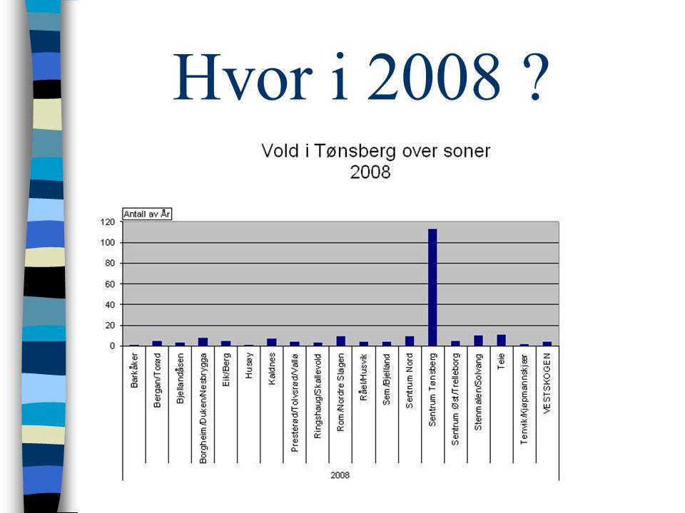 Hvor i 2008 ?