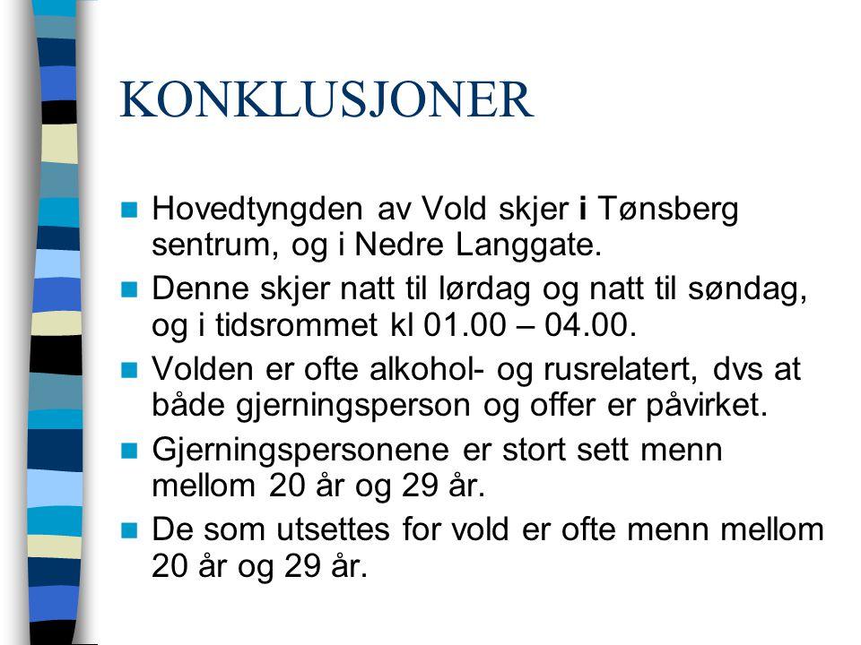 KONKLUSJONER  Hovedtyngden av Vold skjer i Tønsberg sentrum, og i Nedre Langgate.  Denne skjer natt til lørdag og natt til søndag, og i tidsrommet k