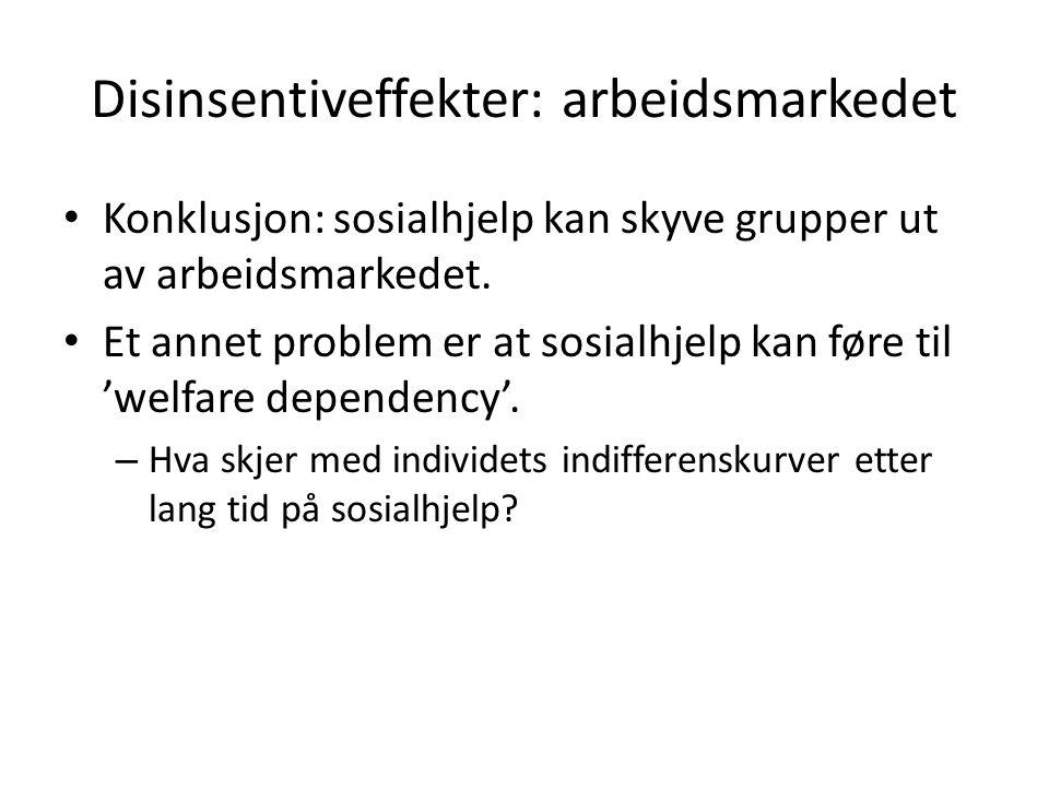 Disinsentiveffekter: arbeidsmarkedet • Konklusjon: sosialhjelp kan skyve grupper ut av arbeidsmarkedet. • Et annet problem er at sosialhjelp kan føre