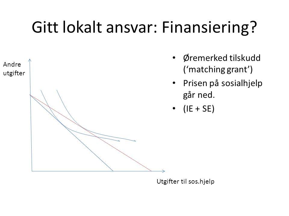 Gitt lokalt ansvar: Finansiering? • Øremerked tilskudd ('matching grant') • Prisen på sosialhjelp går ned. • (IE + SE) Utgifter til sos.hjelp Andre ut