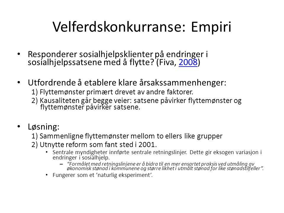 Velferdskonkurranse: Empiri • Responderer sosialhjelpsklienter på endringer i sosialhjelpssatsene med å flytte? (Fiva, 2008)2008 • Utfordrende å etabl