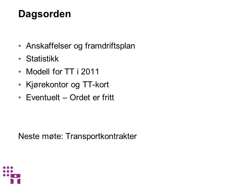 Dagsorden • Anskaffelser og framdriftsplan • Statistikk • Modell for TT i 2011 • Kjørekontor og TT-kort • Eventuelt – Ordet er fritt Neste møte: Trans