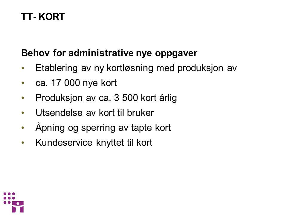 TT- KORT Behov for administrative nye oppgaver • Etablering av ny kortløsning med produksjon av • ca. 17 000 nye kort • Produksjon av ca. 3 500 kort å