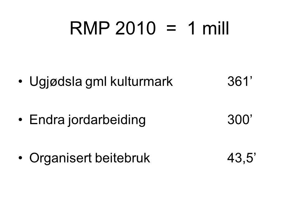 RMP 2010 = 1 mill •Ugjødsla gml kulturmark361' •Endra jordarbeiding300' •Organisert beitebruk43,5'