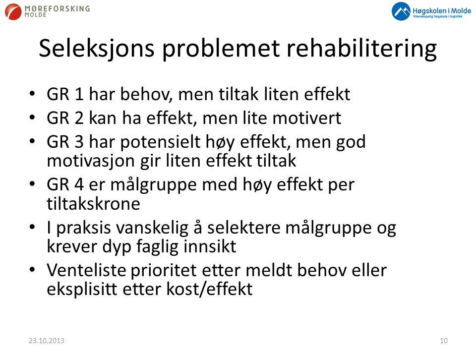 Seleksjons problemet rehabilitering • GR 1 har behov, men tiltak liten effekt • GR 2 kan ha effekt, men lite motivert • GR 3 har potensielt høy effekt