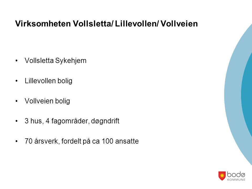 Virksomheten Vollsletta/ Lillevollen/ Vollveien •Vollsletta Sykehjem •Lillevollen bolig •Vollveien bolig •3 hus, 4 fagområder, døgndrift •70 årsverk, fordelt på ca 100 ansatte