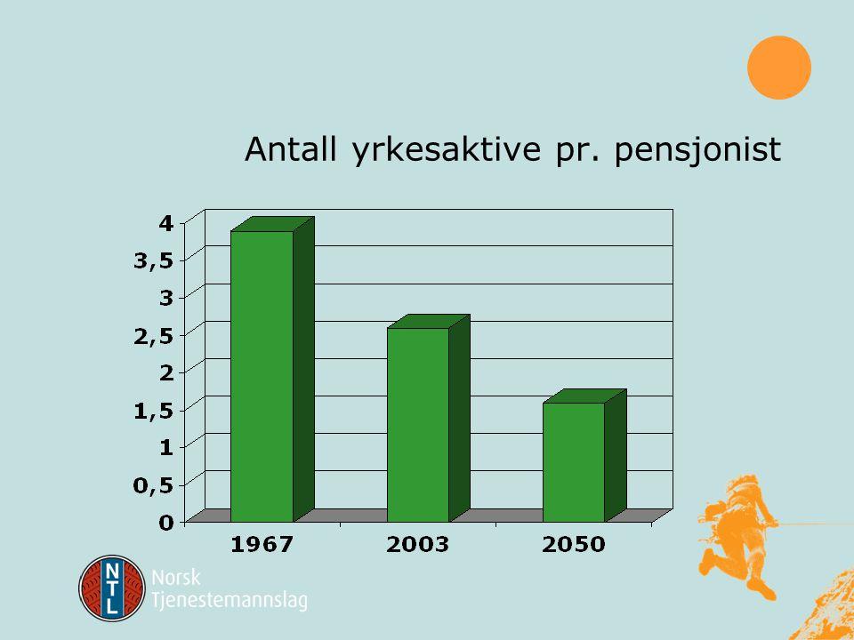 Tid som yrkesaktiv og pensjonist