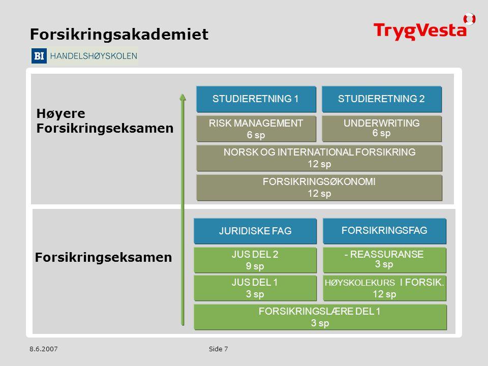 8.6.2007 Side 7 Forsikringsakademiet FORSIKRINGSØKONOMI 12 sp UNDERWRITING 6 sp RISK MANAGEMENT 6 sp STUDIERETNING 2STUDIERETNING 1 NORSK OG INTERNATI