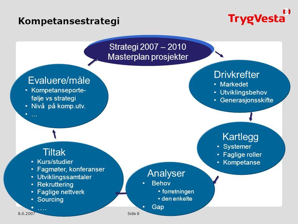 8.6.2007 Side 8 Strategi 2007 – 2010 Masterplan prosjekter Strategi 2007 – 2010 Masterplan prosjekter Drivkrefter •Markedet •Utviklingsbehov •Generasj