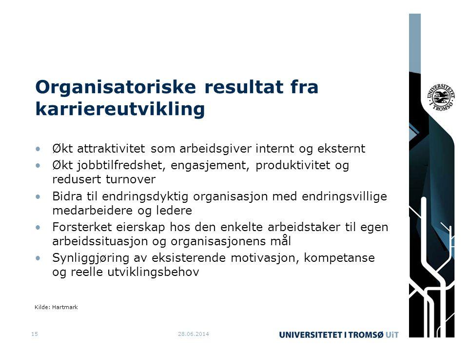 Organisatoriske resultat fra karriereutvikling •Økt attraktivitet som arbeidsgiver internt og eksternt •Økt jobbtilfredshet, engasjement, produktivite