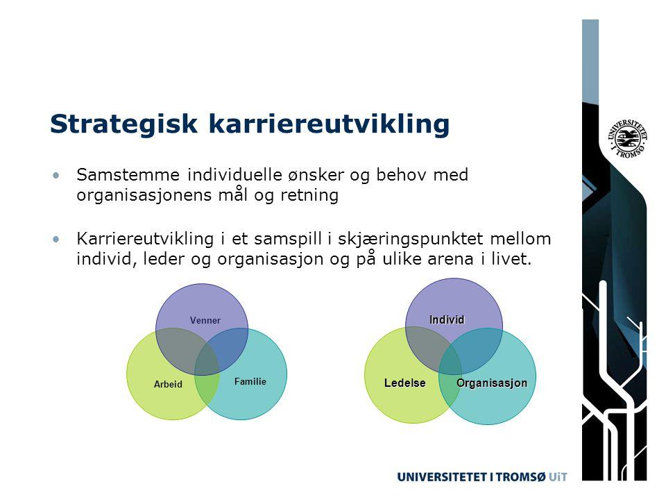 Strategisk karriereutvikling •Samstemme individuelle ønsker og behov med organisasjonens mål og retning •Karriereutvikling i et samspill i skjæringspu