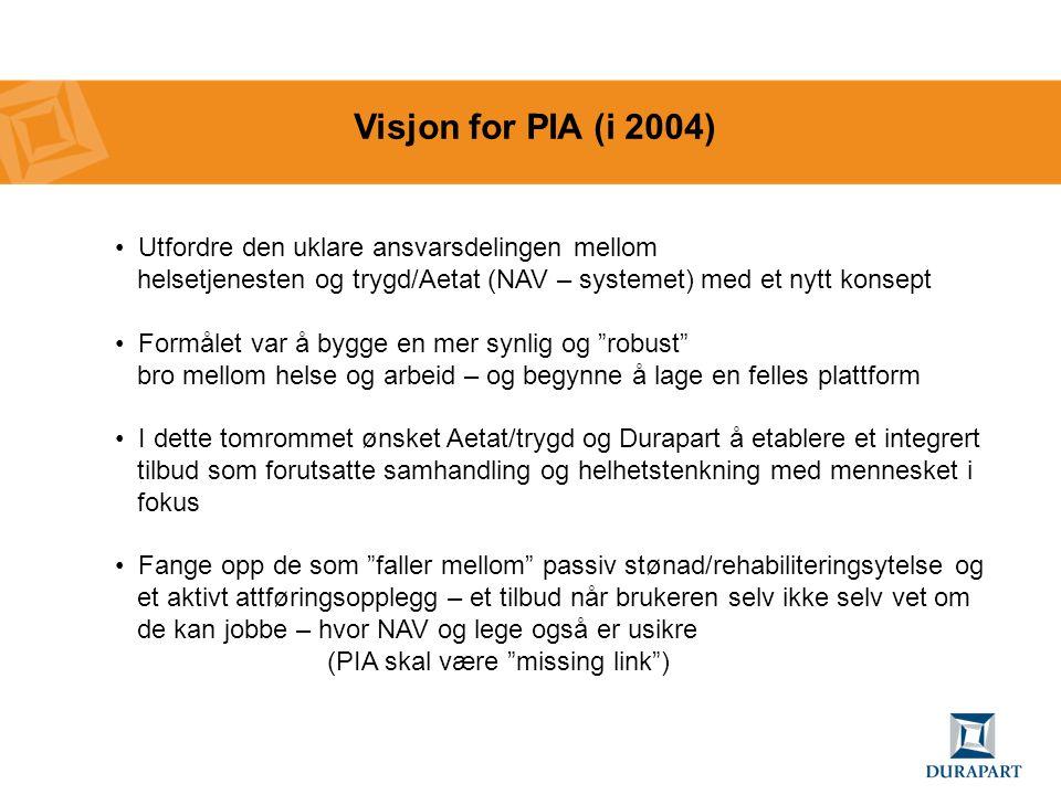 Visjon for PIA (i 2004) • Utfordre den uklare ansvarsdelingen mellom helsetjenesten og trygd/Aetat (NAV – systemet) med et nytt konsept • Formålet var