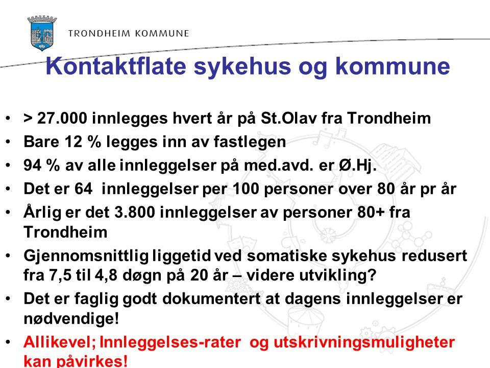 Kontaktflate sykehus og kommune •> 27.000 innlegges hvert år på St.Olav fra Trondheim •Bare 12 % legges inn av fastlegen •94 % av alle innleggelser på med.avd.