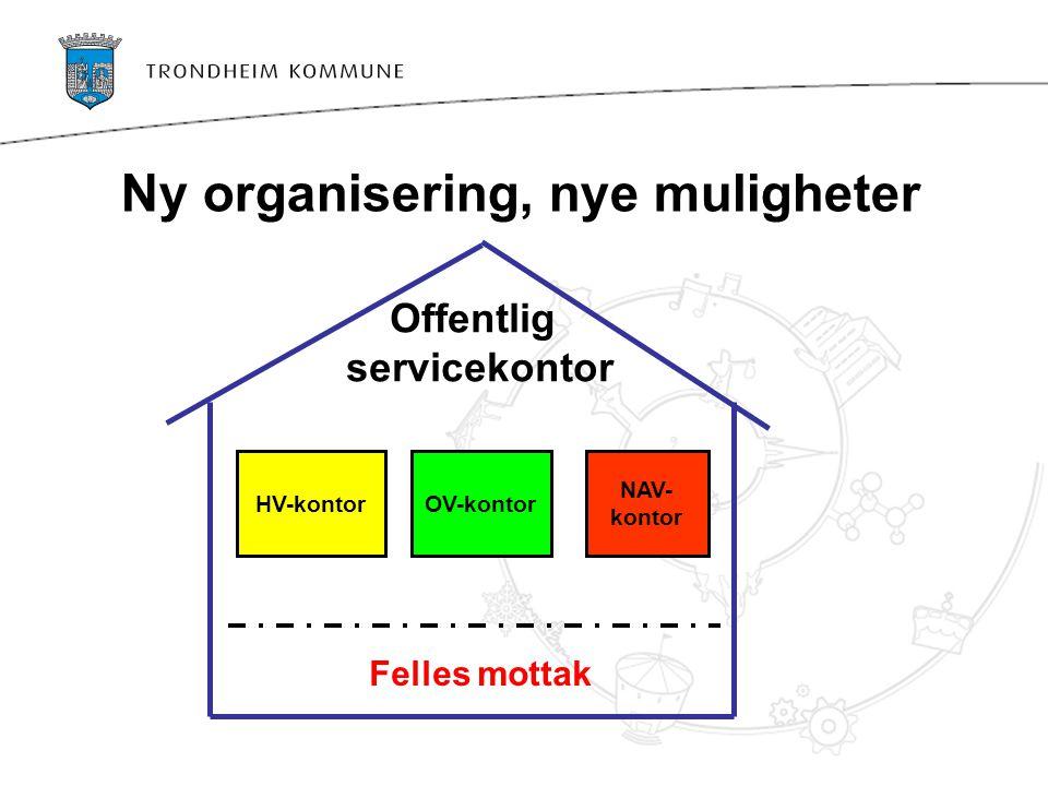Ny organisering, nye muligheter Felles mottak Offentlig servicekontor HV-kontorOV-kontor NAV- kontor