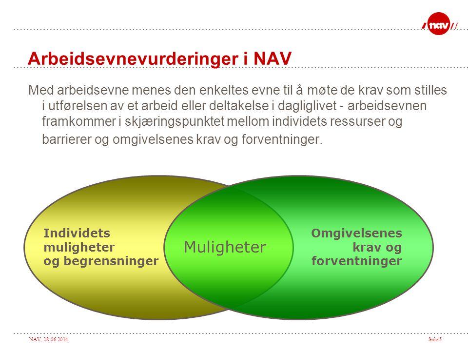 NAV, 28.06.2014Side 5 Arbeidsevnevurderinger i NAV Med arbeidsevne menes den enkeltes evne til å møte de krav som stilles i utførelsen av et arbeid el