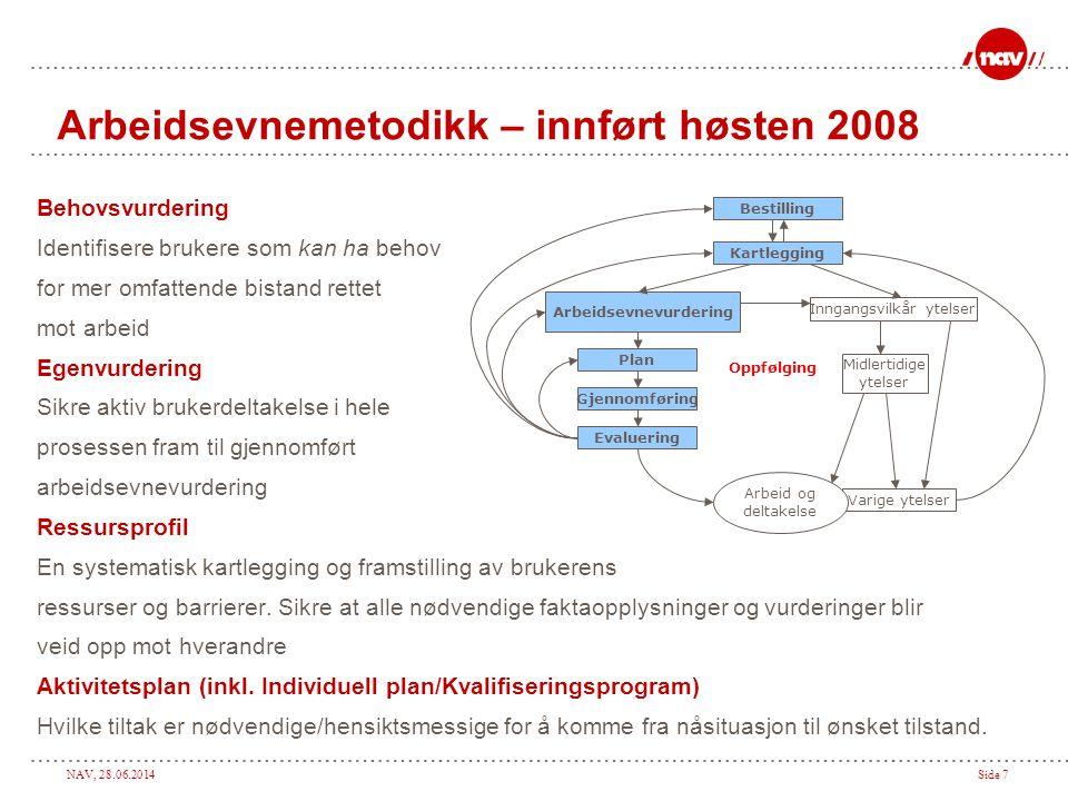 NAV, 28.06.2014Side 7 Arbeidsevnemetodikk – innført høsten 2008 Behovsvurdering Identifisere brukere som kan ha behov for mer omfattende bistand rette