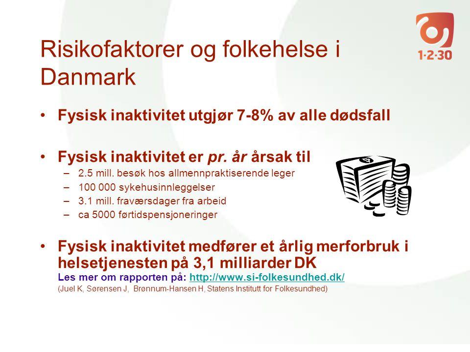Risikofaktorer og folkehelse i Danmark •Fysisk inaktivitet utgjør 7-8% av alle dødsfall •Fysisk inaktivitet er pr. år årsak til –2.5 mill. besøk hos a