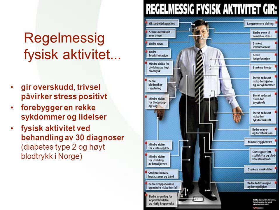 •gir overskudd, trivsel påvirker stress positivt •forebygger en rekke sykdommer og lidelser •fysisk aktivitet ved behandling av 30 diagnoser (diabetes
