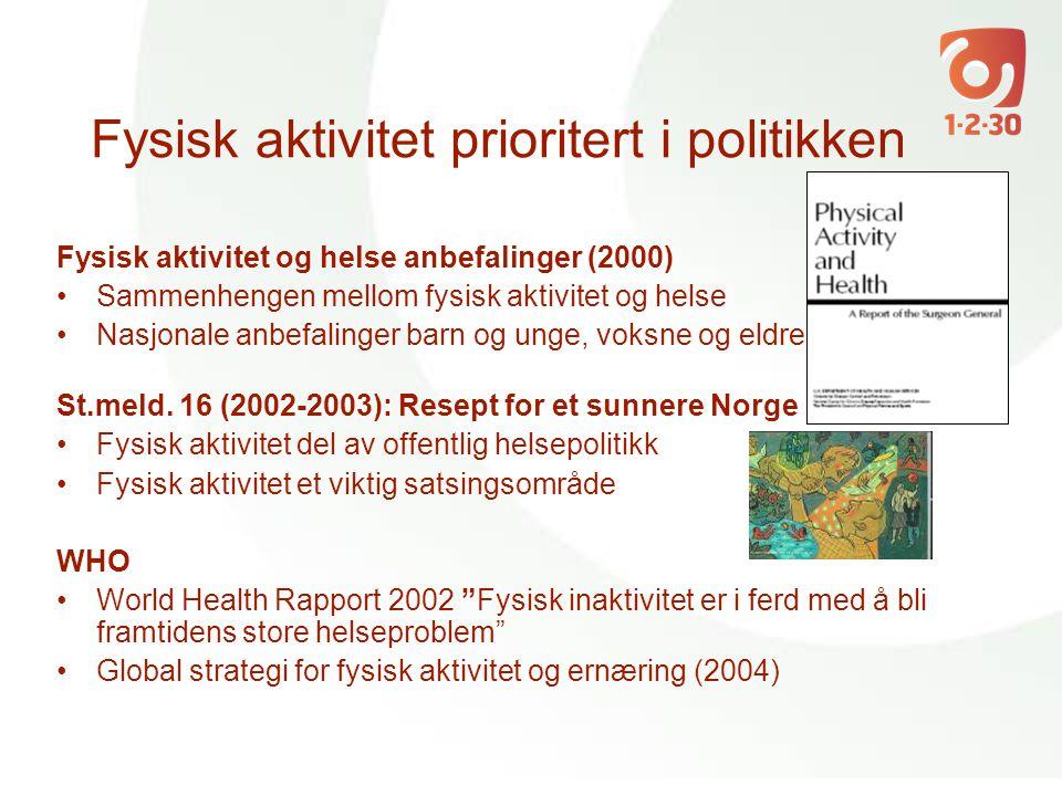 Fysisk aktivitet prioritert i politikken Fysisk aktivitet og helse anbefalinger (2000) •Sammenhengen mellom fysisk aktivitet og helse •Nasjonale anbef