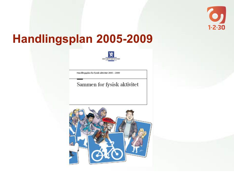 Handlingsplan 2005-2009