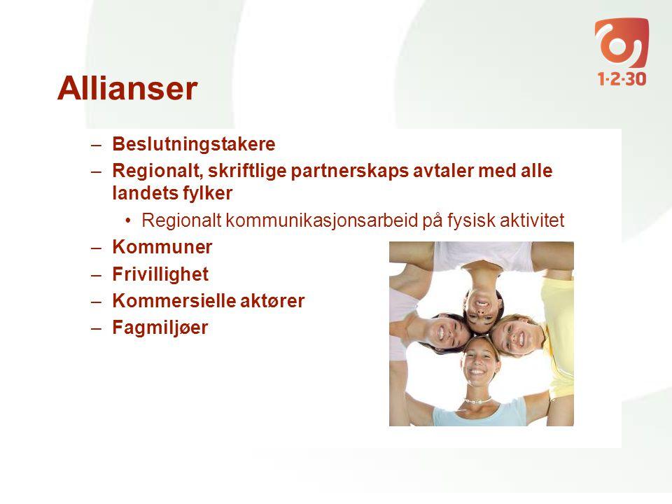 Allianser –Beslutningstakere –Regionalt, skriftlige partnerskaps avtaler med alle landets fylker •Regionalt kommunikasjonsarbeid på fysisk aktivitet –