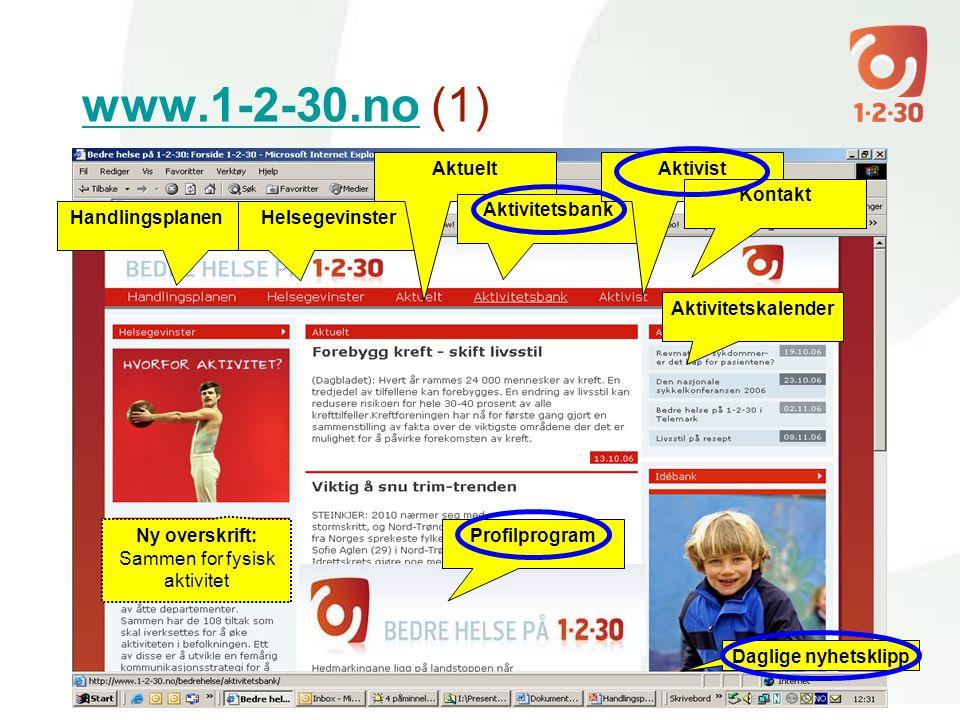 www.1-2-30.nowww.1-2-30.no (1) HandlingsplanenHelsegevinster Aktuelt Aktivitetsbank Aktivist Kontakt Aktivitetskalender Ny overskrift: Sammen for fysisk aktivitet Profilprogram Daglige nyhetsklipp