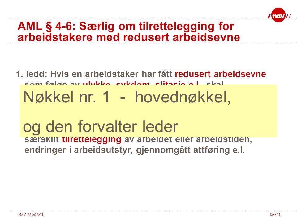NAV, 28.06.2014Side 11 AML § 4-6: Særlig om tilrettelegging for arbeidstakere med redusert arbeidsevne 1. ledd: Hvis en arbeidstaker har fått redusert