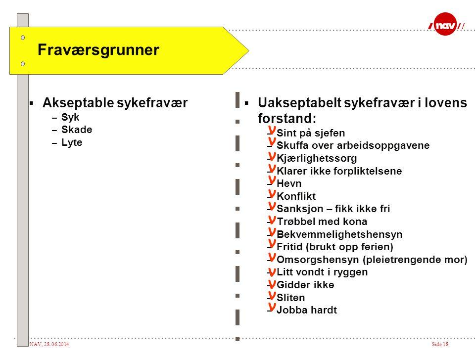 NAV, 28.06.2014Side 18 Fraværsgrunner  Akseptable sykefravær – Syk – Skade – Lyte  Uakseptabelt sykefravær i lovens forstand: – Sint på sjefen – Sku