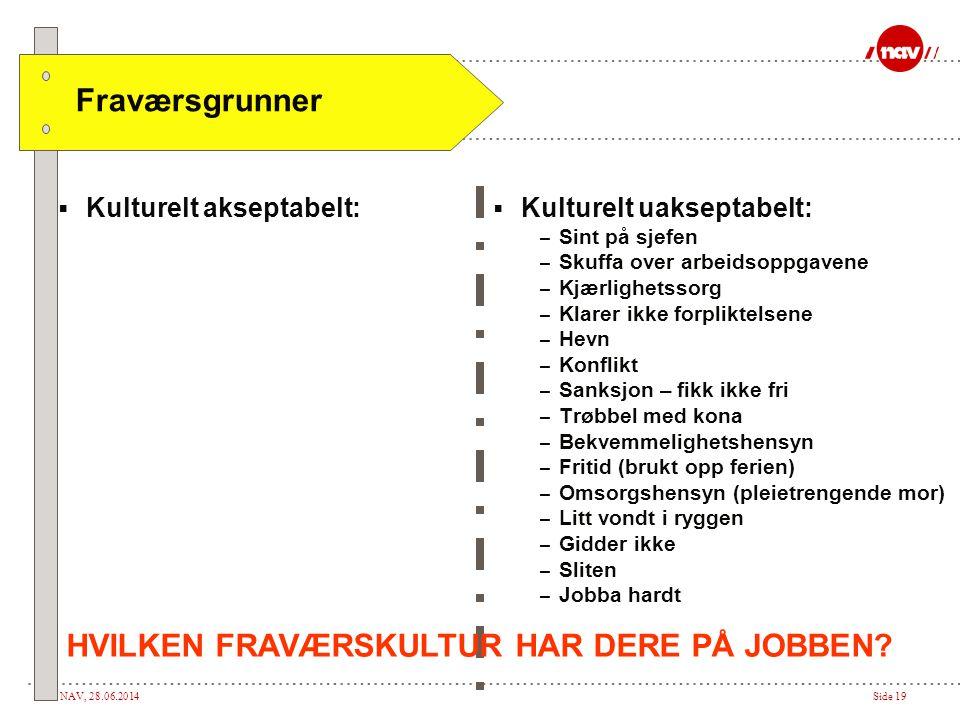 NAV, 28.06.2014Side 19 Fraværsgrunner  Kulturelt uakseptabelt: – Sint på sjefen – Skuffa over arbeidsoppgavene – Kjærlighetssorg – Klarer ikke forpli