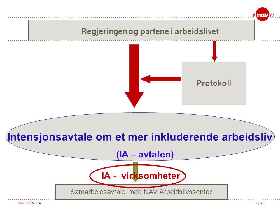 NAV, 28.06.2014Side 3 Intensjonsavtale om et mer inkluderende arbeidsliv Regjeringen og partene i arbeidslivet Protokoll Samarbeidsavtale med NAV Arbe