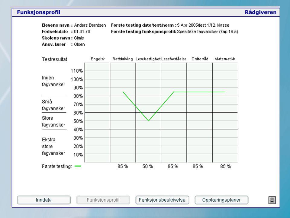 NetPed 2007 3 Rådgiveren - funksjonsprofil •Enkel og lettfattelig funksjonsprofil •God dokumentasjon •Gir opplæringsplaner •Godt verktøy i dialog •Vis