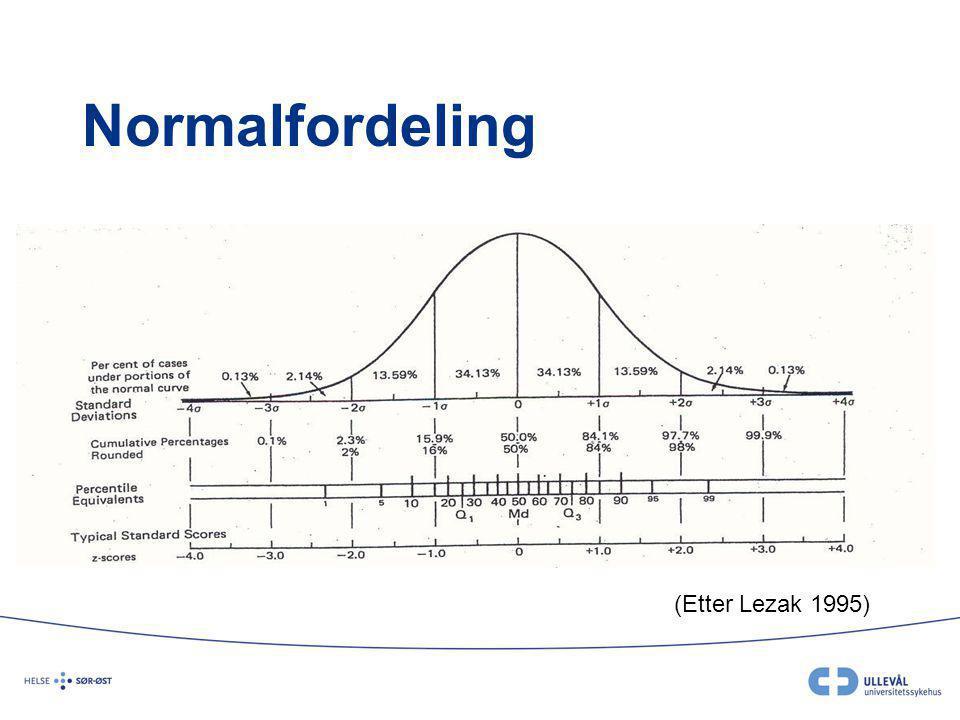 Normalfordeling (Etter Lezak 1995)