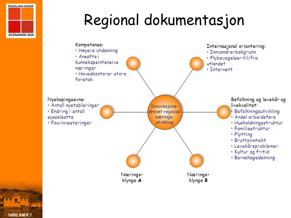 SØRLANDET Regional dokumentasjon Innovasjons- drevet regional nærings- utvikling Befolkning og levekår og livskvalitet: • Befolkningsutvikling • Andel