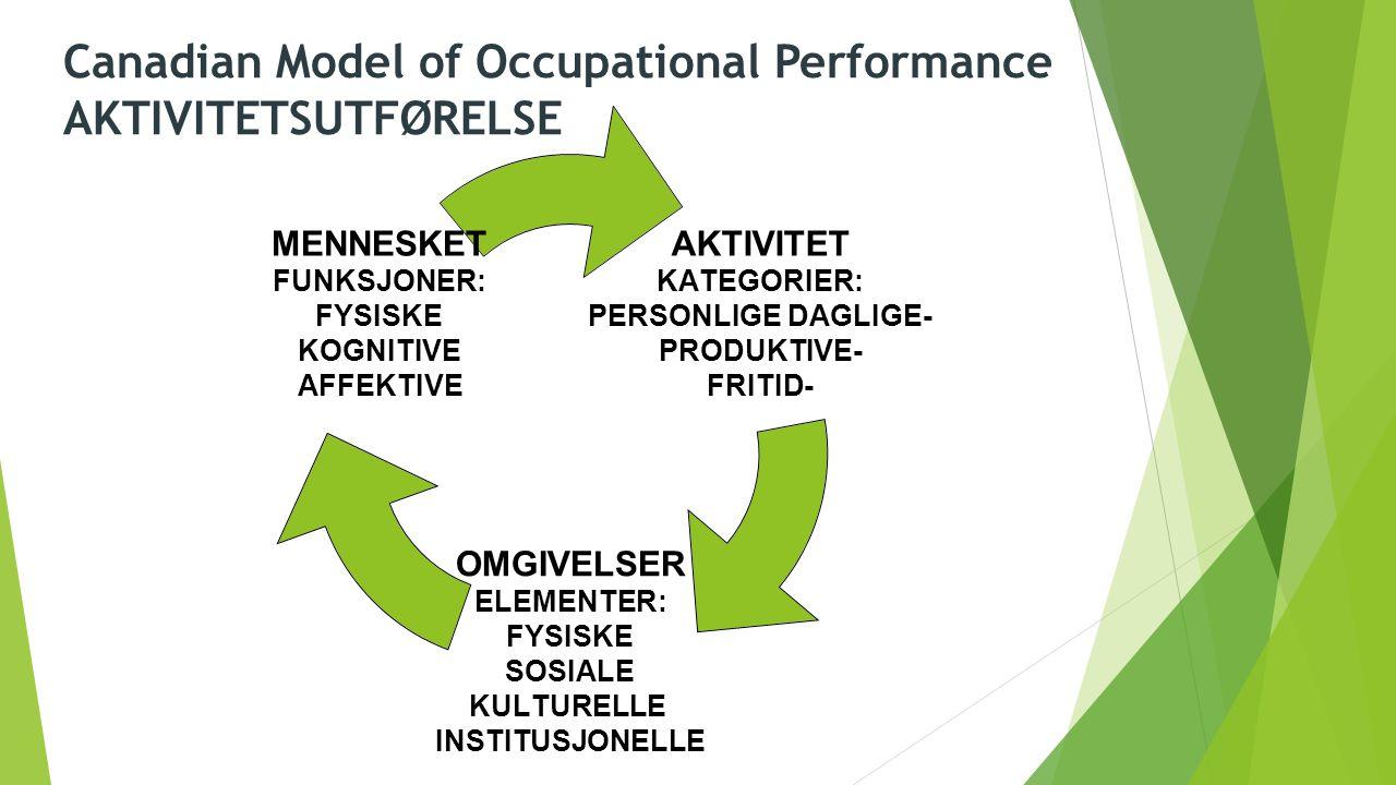 Canadian Model of Occupational Performance AKTIVITETSUTFØRELSE AKTIVITET KATEGORIER: PERSONLIGE DAGLIGE- PRODUKTIVE- FRITID- OMGIVELSER ELEMENTER: FYSISKE SOSIALE KULTURELLE INSTITUSJONELLE MENNESKET FUNKSJONER: FYSISKE KOGNITIVE AFFEKTIVE