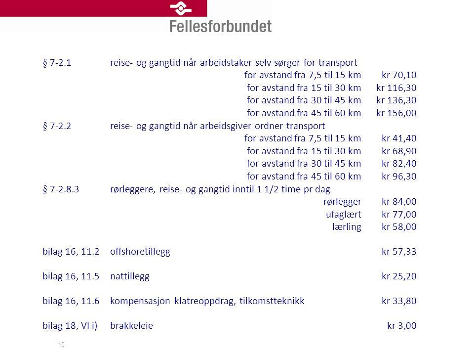 10 § 7-2.1reise- og gangtid når arbeidstaker selv sørger for transport for avstand fra 7,5 til 15 kmkr 70,10 for avstand fra 15 til 30 kmkr 116,30 for