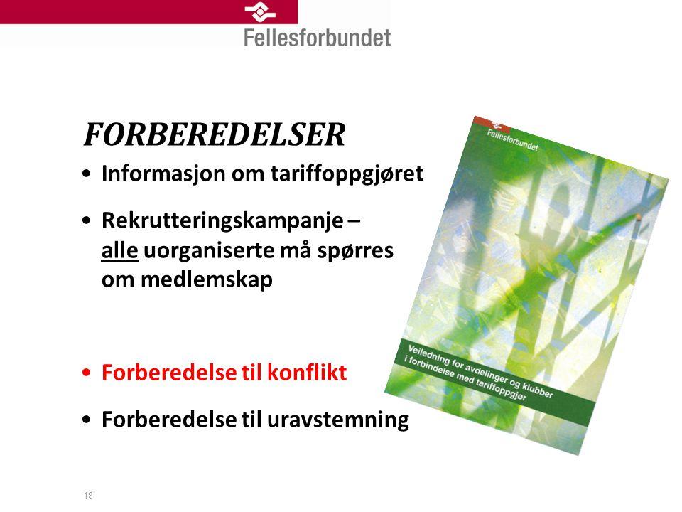 18 •Informasjon om tariffoppgjøret •Rekrutteringskampanje – alle uorganiserte må spørres om medlemskap •Forberedelse til konflikt •Forberedelse til ur